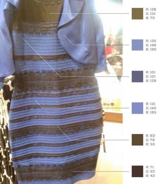 Sukienka Ktora Kazdy Widzi Inaczej Jaka Sukienka